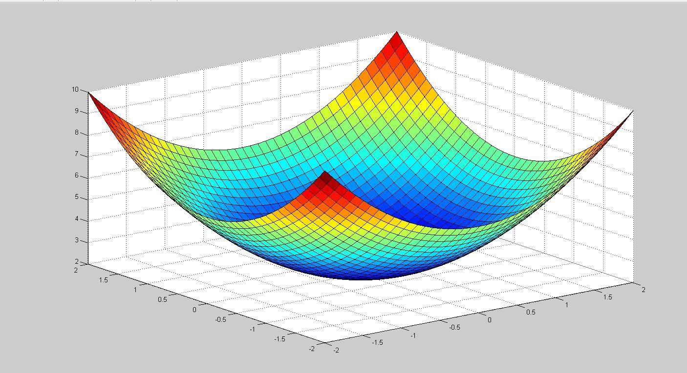 �:--y.#z�y���a�!�_设Ω由曲面x^2+y^2-z^2=1及平面z=0,z=√3围成,密度ρ